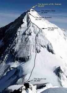 upper-everest-route