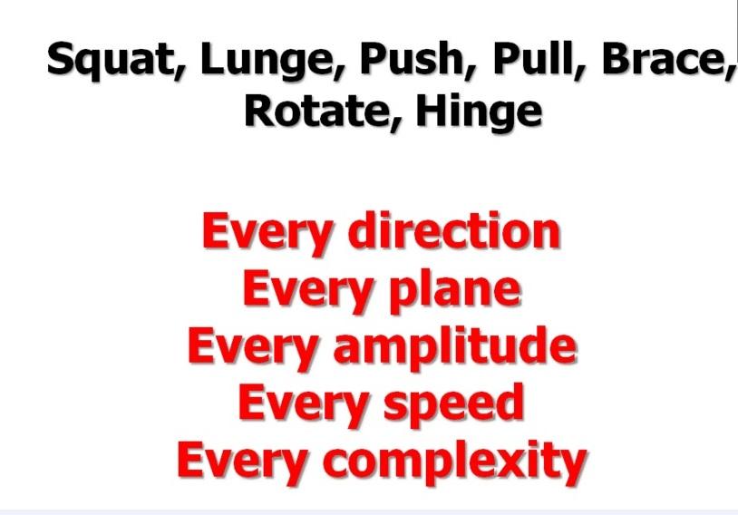 Kelvin Giles movement efficiency